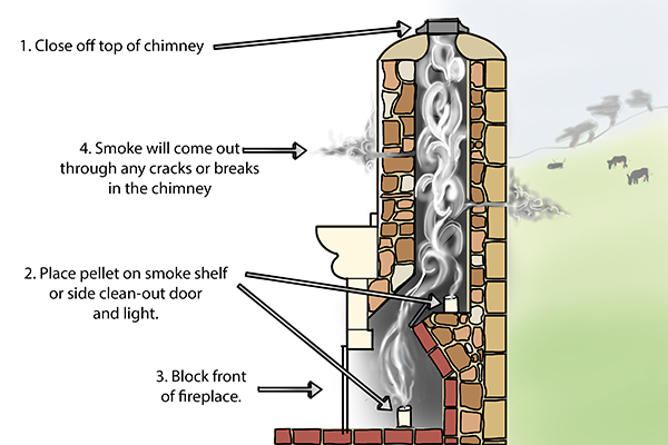 Chimney Smoke Testing Great Dunmow Smoke Tests